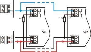 Технологія подвоєння зон в UNIPRO-64